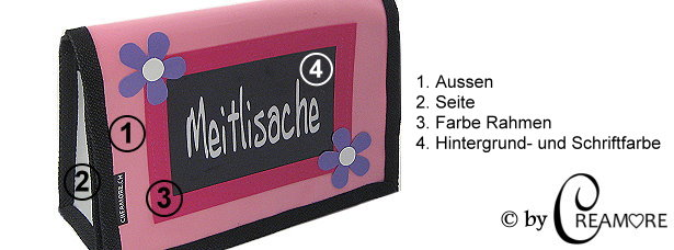 Bestellansicht Mini-Täschli